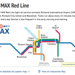 Max Red Line
